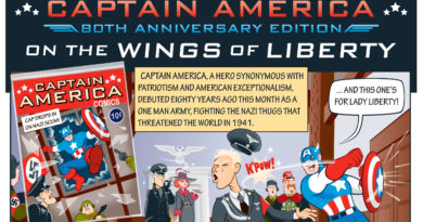 Captain America in: On The Wings Of Liberty